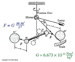 How did Henry Cavendish discover Newton's gravitational constant?